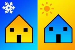 the concept of air conditioning