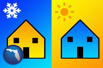 the concept of air conditioning - with Florida icon